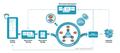 Nexus Framework Overview.png
