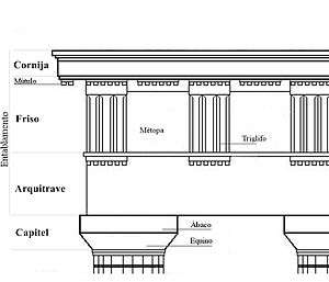 Equino arquitectura wikipedia a enciclopedia libre for Elementos arquitectonicos pdf