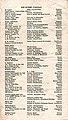 Original Programme - Lumbermen's Picnic - pg 4 (22316946666).jpg
