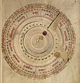 P.9 a volvella of the moon. A volvella is a moveable device for working out the position of the sun and moon in the zodiac.jpg