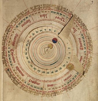 A volvella of the moon. A volvella is a moveable device for working out the position of the Sun and Moon in the zodiac, 15th century P.9 a volvella of the moon. A volvella is a moveable device for working out the position of the sun and moon in the zodiac.jpg