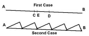 Parrondo's paradox - Figure 2