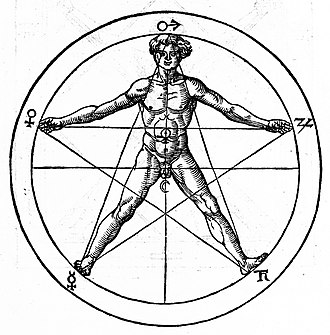 Three Books of Occult Philosophy - Man inscribed in a pentagram, from Heinrich Cornelius Agrippa's Three Books of Occult Philosophy. The signs on the perimeter represent the 5 visible planets in astrology.