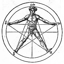 220px-Pentagram_and_human_body_(Agrippa)