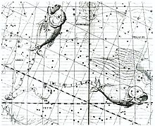 Pisces (astrology) - Wikipedia