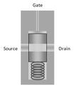 Pneumatic transistor.png