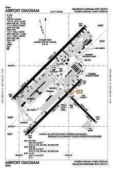 Схема аэропорта FAA