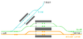 Rail Tracks map JR-E Kita-Yamagata Station.png