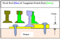 Rail Turnout Switch Blades New Tangential.png