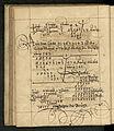 Rechenbuch Reinhard 057.jpg