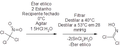 Síntese convencional para o agente Fosgênio oxima .png