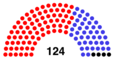 SC House of Representatives make up as of Dec. 2017.png