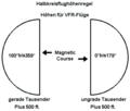 Semicircular rule vfr.png