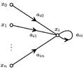 Signal-Flow Graph Fragment.png