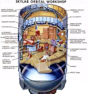 Skylab - Wikipedia