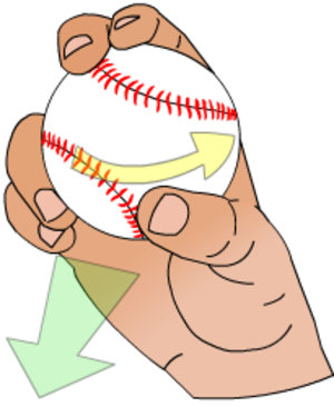 Pitch (baseball) - A common grip of a slider