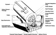 Spacelab IPS