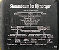 Stammbaum der Üsenberger, Tafel.jpg