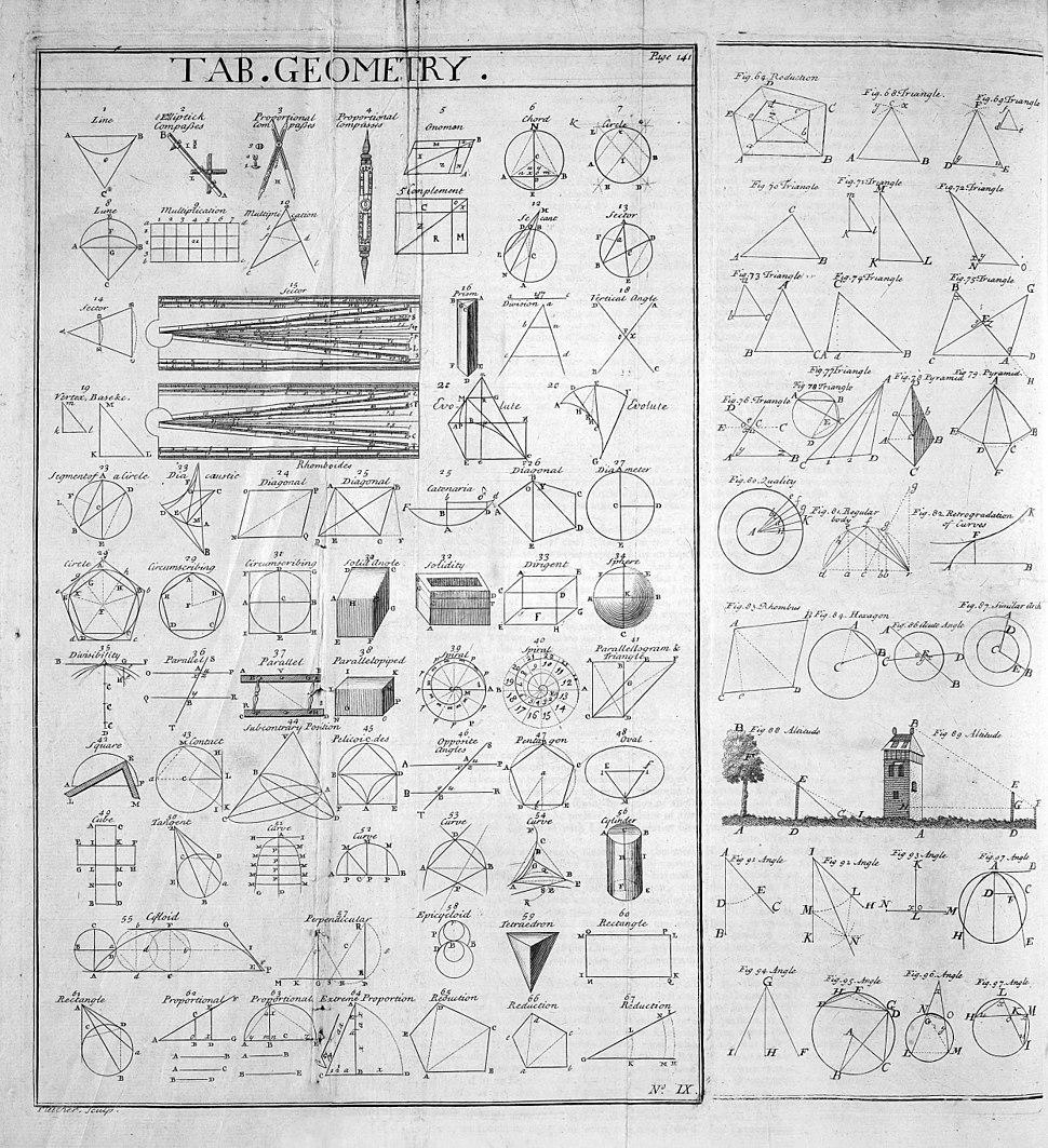 Table of Geometry, Cyclopaedia, Volume 1