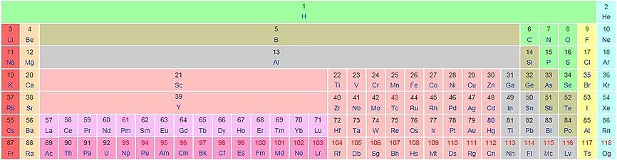 Tavola periodica degli elementi wikipedia tavola periodica estesa per definire nel contesto le propriet di lantanidi attinidi ittrio scandio alluminio boro idrogeno urtaz Image collections