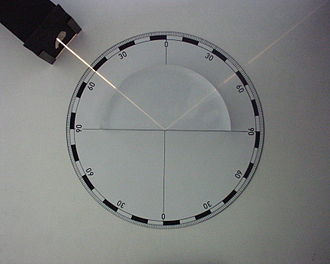 Total internal reflection - Total internal reflection in a semi-circular acrylic block
