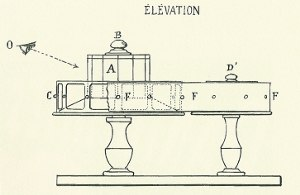 Théâtre Optique - 1888 patent illustration (side view): O=direct viewing position
