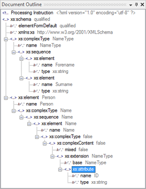 XML Schema Editor - A diagrammatic representation of an XML Schema, each element and attribute in the source code is being by an entity in the diagram.