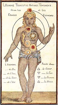 Theosophia Practica - Gichtel.jpg