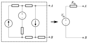Thévenin's theorem - Any black box containing resistances only and voltage and current sources can be replaced by a Thévenin equivalent circuit consisting of an equivalent voltage source in series connection with an equivalent resistance.