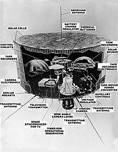Tiros 1 Wikipedia