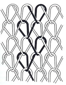 Knitting - Wikipedia