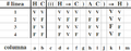 Verificacion tabla.png