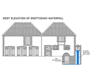 Snettisham -  The Watermill