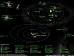 What's Up in the Solar System, active space probes 2012-05.png