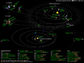 What's Up in the Solar System, active space probes 2014-06.png
