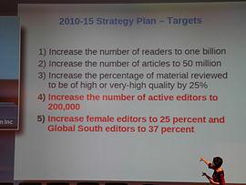 Sue Gardner propone los objetivos centrales de la Fundación Wikimedia hacia 2012.