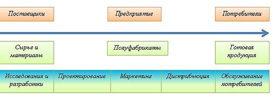 закон о соответствии образования занимаемой должности 2020