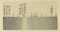 1928 Benzene Raman Spectrum.png