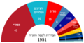 1951 Election - Hebrew.png