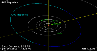 906 Repsolda - Orbital diagram of Repsolda