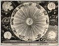A cosmological plan detailing Copernicus' astronomical visio Wellcome V0034160.jpg