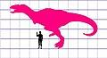 Abelisaurus size.jpg