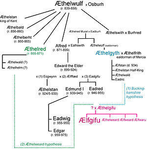 English: Genealogy of Ælfgifu, testatrix and w...