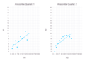 Anscombe-plots-01.png