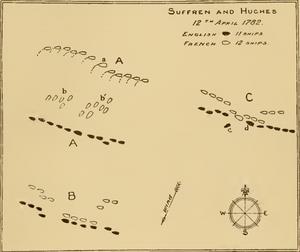 Battle of Providien - Image: Battle of Provedien 1782 Mahan