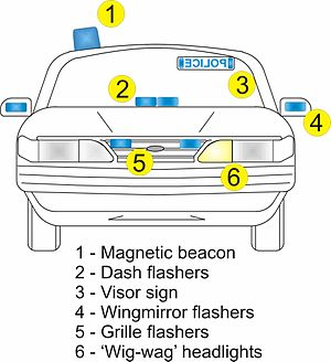 Beacon - Beacon positions on police car