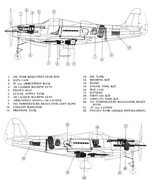 Bell P-39 Airacobra - Bell P-39K-L internal layout from Pilot's Flight Operating Instructions P-39K-1 and P-39L-1 (T.O. No. 01-110FG-1).