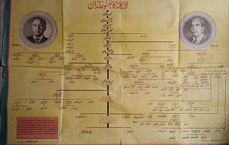 Bhutto family - Family tree of bhutto family
