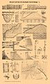 Brockhaus and Efron Encyclopedic Dictionary b12 804-2.jpg