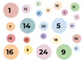 Bubbles with 24 numbers.png